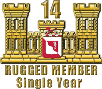 Single_year_membership_graphic